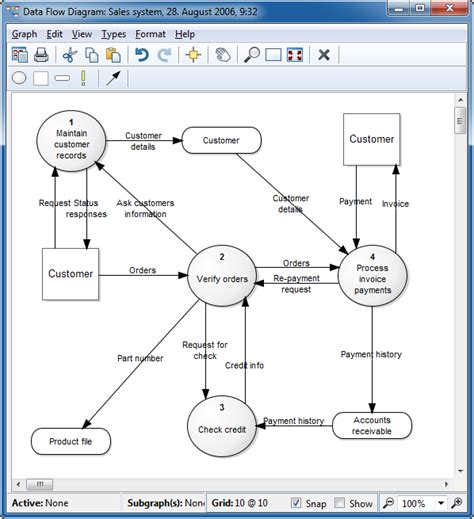 how to create dfd diagram metacase data flow diagram in diagram editor