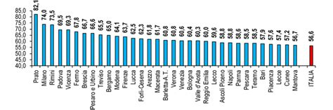 marche login imprese confartigianato 187 studi nelle pmi italiane il 78 7