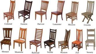 Dining Room Chair Styles by Dining Furniture Styles Homes Decoration Tips