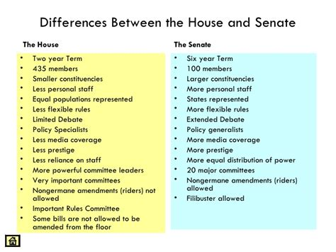 which comparison of the house and senate is true legislativebranch