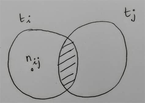 drawing a venn diagram draw a venn diagram in choice image how to guide
