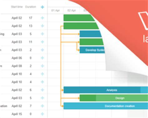 laravel calendar tutorial using dhtmlxgantt with laravel framework tutorial