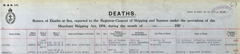 Deaths At Sea Records Our Records Deaths Of Scottish Seafarers Scotlandspeople