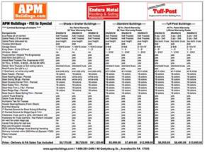Pole Barn Prices Menards Pole Barn Kit Prices
