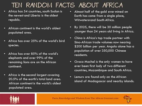10 Facts On by Your Brain Could Always Use Some Random Facts About Africa