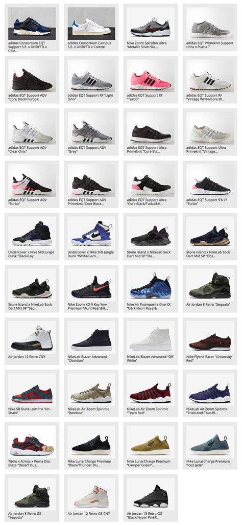 Adidas Estilo Tracking 2017 week 4 sneaker drop tracker tenis zapatillas y calzado