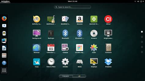 install new themes ubuntu 14 04 how to install gnome in ubuntu 14 04