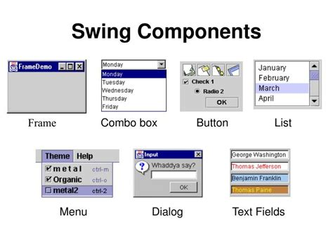 swing components list ppt ch13 creating windows and applets powerpoint