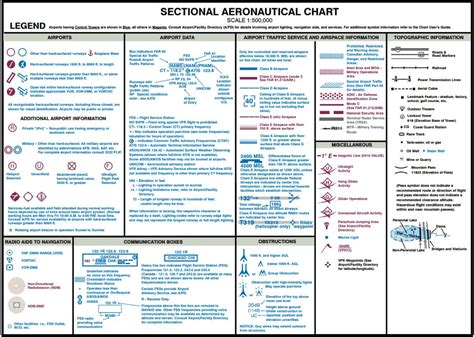 vfr sectional chart legend how to read a sectional chart drone pilot ground school
