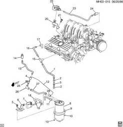 88 pontiac bonneville fuel filter location get free image about wiring diagram