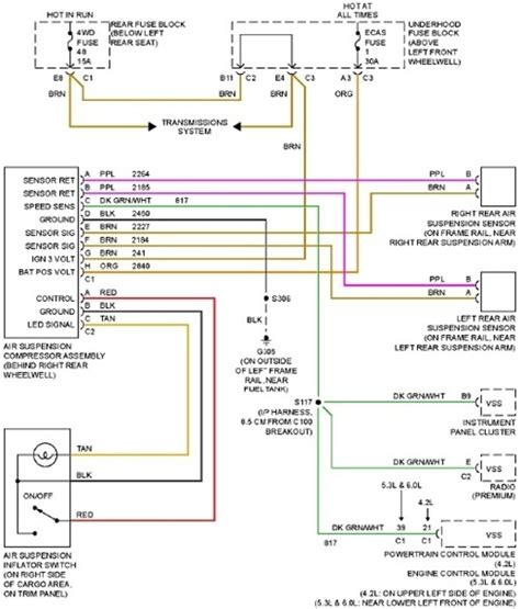 2004 chevy impala radio wiring diagram fuse box and