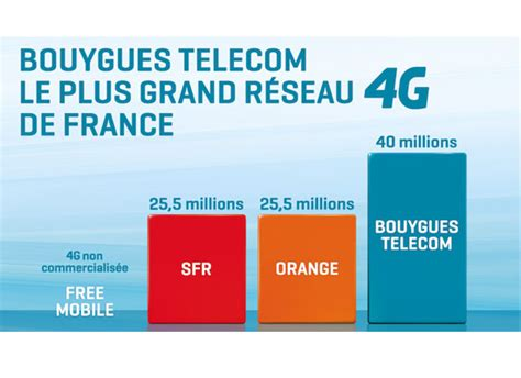 bouygues telecom et orange en t 234 te de la couverture 4g