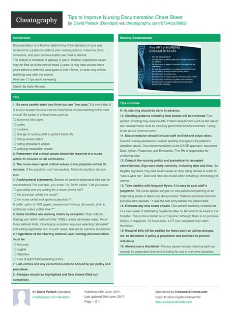 documentation basics for home health tips to improve nursing documentation cheat sheet by