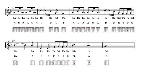 tutorial gitar thousand years guitar a thousand years christina perri sheet music