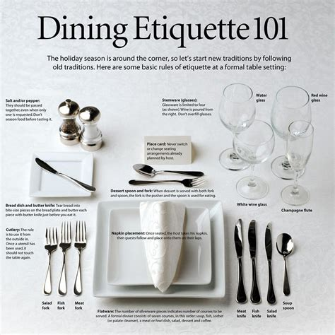Dining Table Manners And Etiquettes Dining Etiquette Basics Popsugar Food