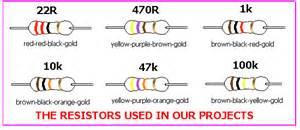 100k ohm resistor color code 47 ohm resistor color code car interior design