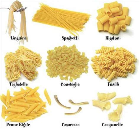 Places To Buy Home Decor by Different Types Of Pasta Shapes
