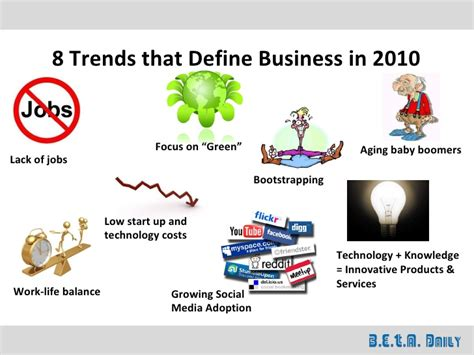 best small business ideas and opportunities for 2010