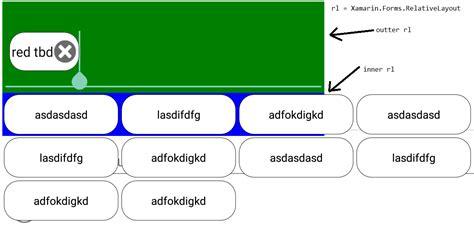 xamarin clickable layout c xamarin forms relativelayout inside relativelayout