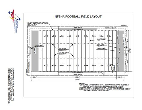 field layout engineer synthetic turf field construction buyer s guide asba