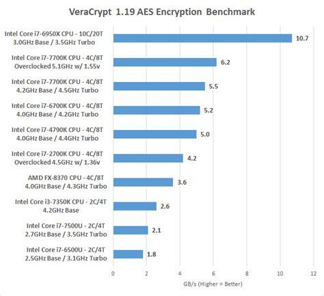 kraken bench kraken bench intel core i3 7350k processor review page 5 of 11