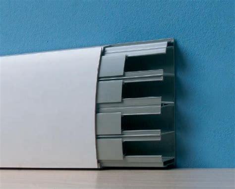 cassette elettriche esterne una canaletta battiscopa per il passaggio dei cavi