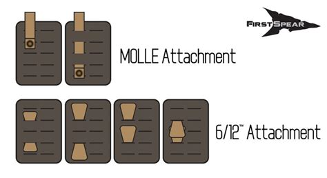 what does molle molle soldier systems daily