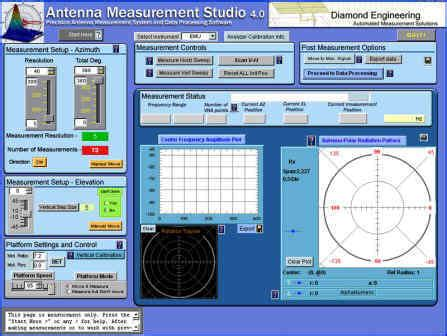 ra mayes antenna measurement system software  options