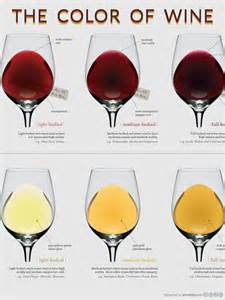chardonnay color the world s catalog of ideas