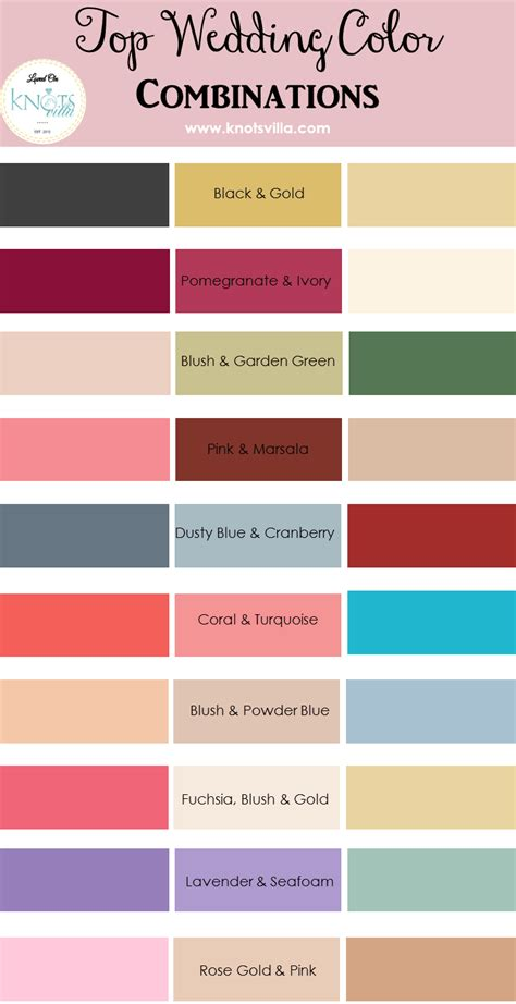 popular color palletes top wedding color combinations knotsvilla