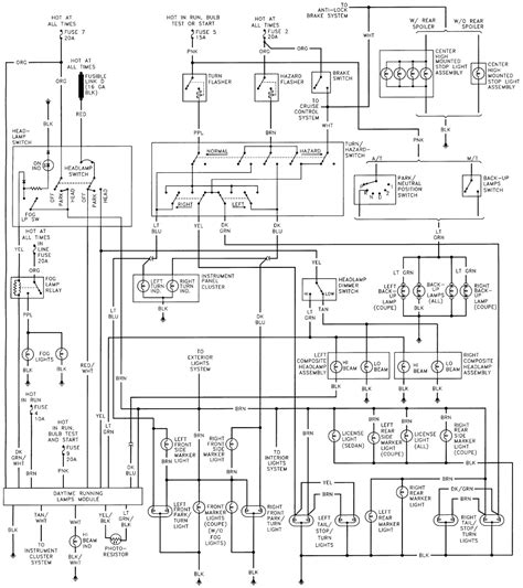 autozone wiring diagram wiring diagram autozone wiring diagrams for cars jeep