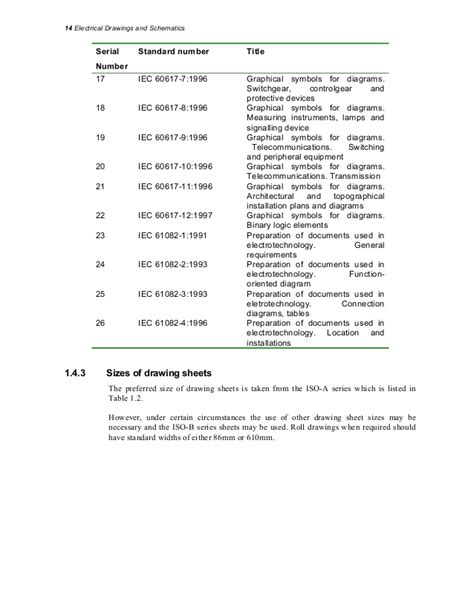 iec wiring diagram standards images wiring diagram