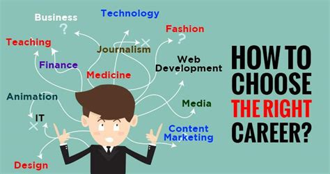 how to choose a how to choose the right career path the study abroad dilemma onlinemacha the