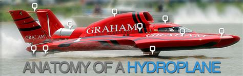 unlimited hydros