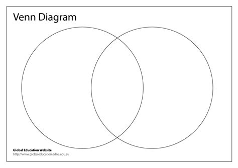 printable venn diagram free sle venn diagram template it resume cover letter sle