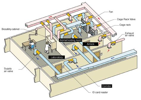 volume of air in a room volume of air in a room 28 images room pressurization safe and comfortable environment