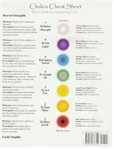 chakra colors meaning the 7 chakras and their meanings what motivates