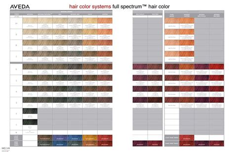 aveda hair color system spectrum hair color chart