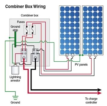 solar net metering wiring diagram wiring diagram and