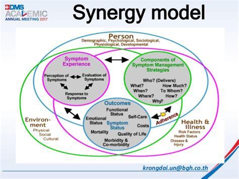 synergy model nursing theory trauma care system and role of nurses in trauma fast track