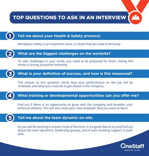 five smart questions you should ask during a