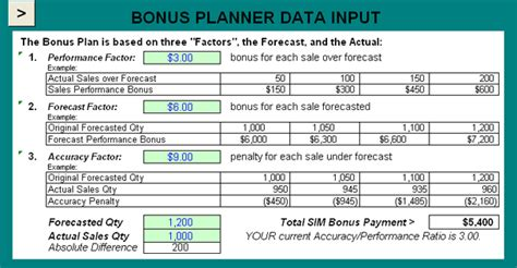bonus structure template fastanswer sales planner