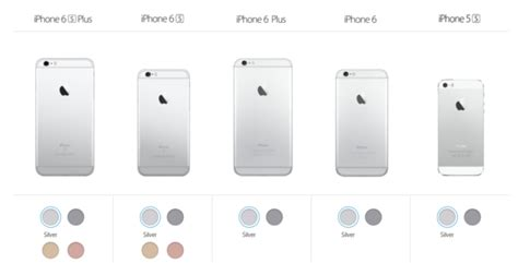 iphone 6 vs iphone 6s vs iphone 6 plus vs iphone 6s plus vs iphone 5s specs breakdown