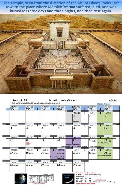 Torah Calendar The Torah Calendar