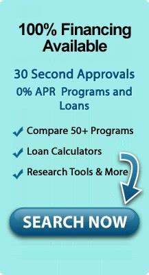 unsecured home improvement loans explained as