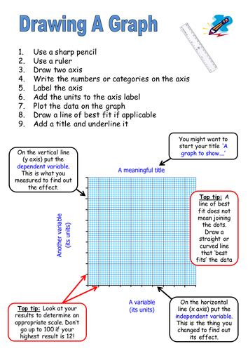 how to draw a graph factsheet by neanderthalchick