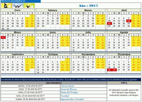 Calendario Bolsa 2017 Calendario Burs 225 Til 2017