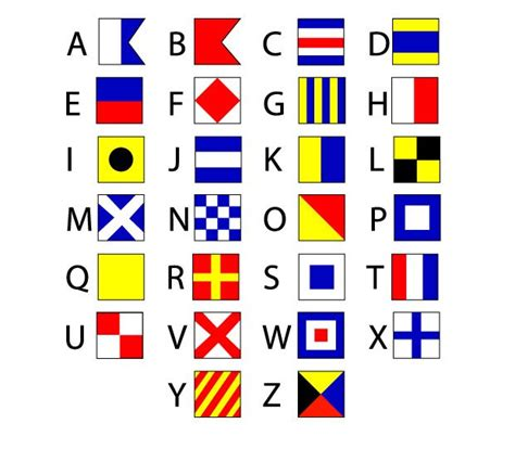 boat flags and their meanings nautical flags meanings