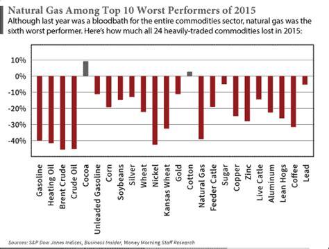 best gas stocks gas stocks money morning