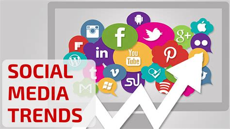 Popular Trends 2016 by 5 Top Trends In Social Media 2016